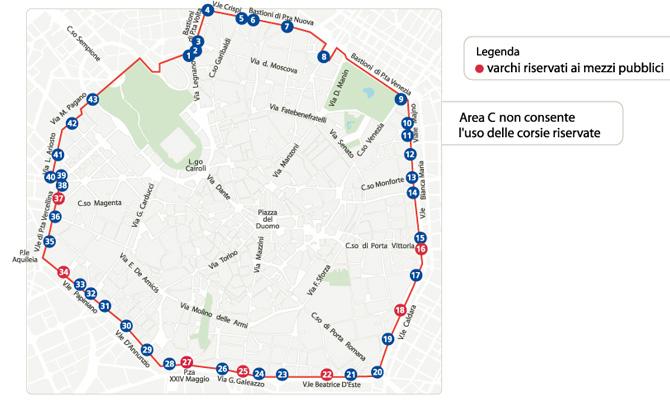 <h1>Area C – quali sono le zone coinvolte e i principali accessi</h1>